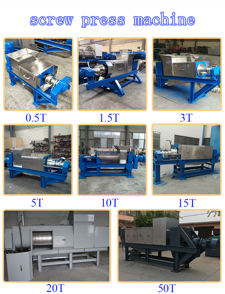 extractor of different type