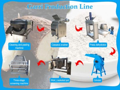 Garri production line