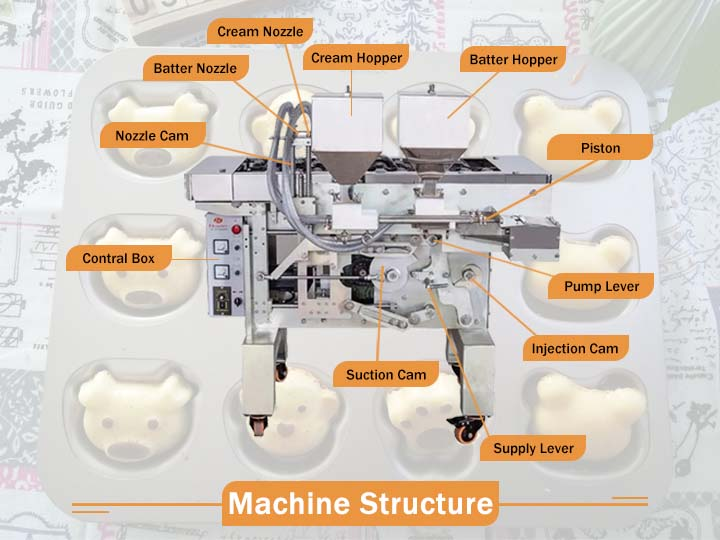 structure of the cake making machine
