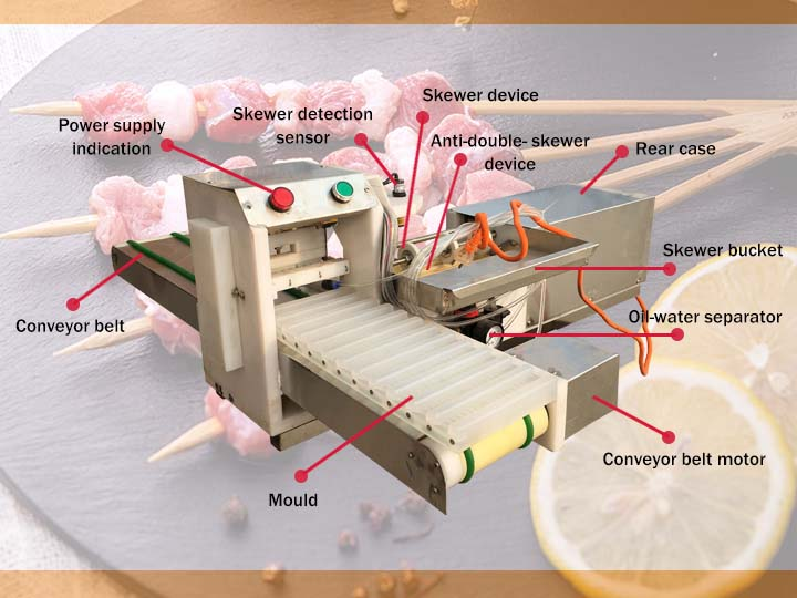 structure of the kebab skewer machine