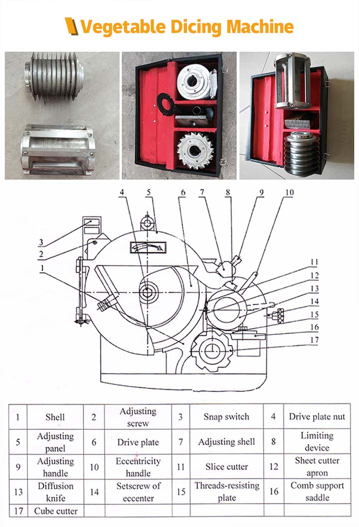 structure of vegetable dicing machine