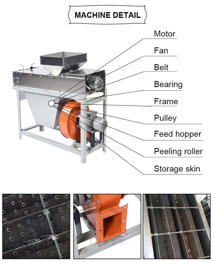 structure of this machine