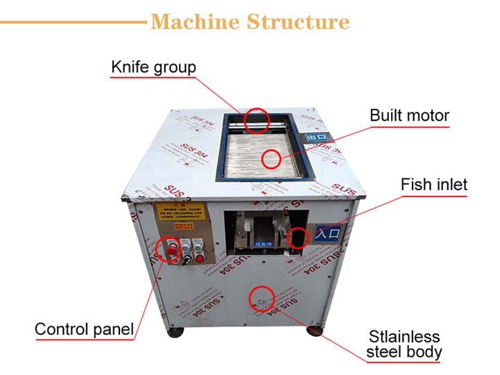 the structure of the fish slicer