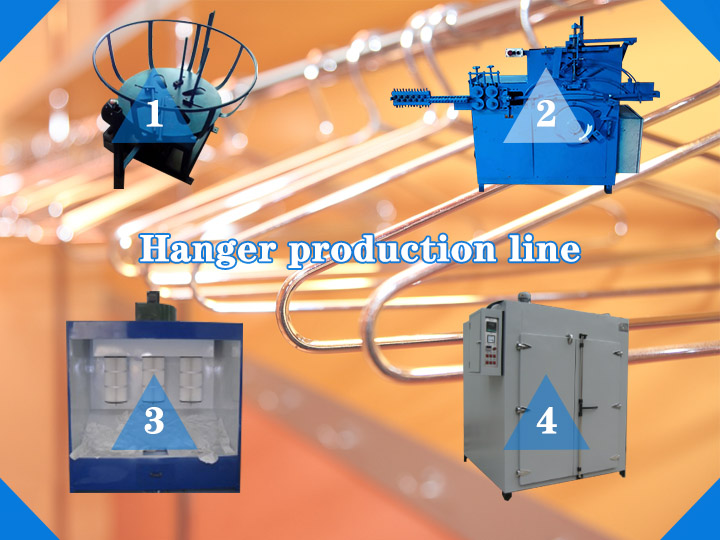 cloth hanger production line  - The hanger machine production line is suitable for making all kinds of wire hangers. The wire diameter of the hangers is 1.8-2.5mm, and the size of the hangers is 11-19 inches.