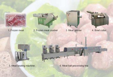 meatball production line