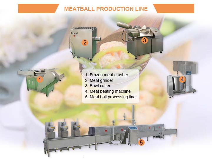 the main component of the meatball processing machine